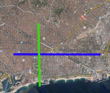 Direccions horitzontal i vertical de Barcelona, sense referències geogràfiques explícites.