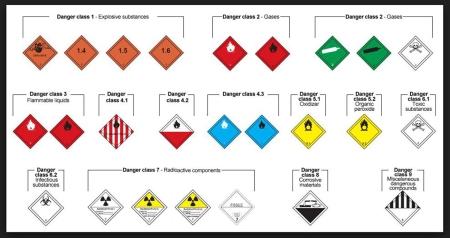 Principals etiquetes de perill. Fes clic per ampliar